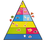 Lebensmittelpyramide und 48 Bilder, magnetisches Set