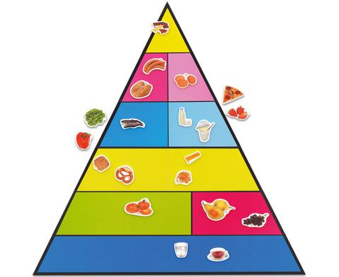 Lebensmittelpyramide und 50 Bilder magnetisches Set