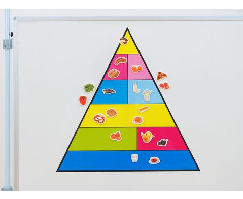 Lebensmittelpyramide und 50 Bilder magnetisches Set-3