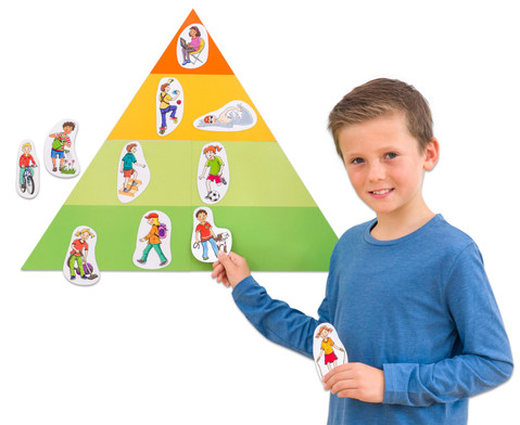 Bewegungspyramide-2