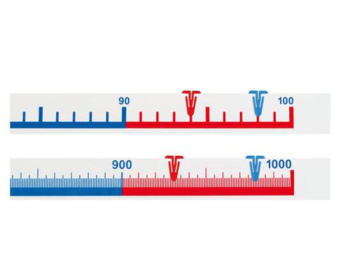 Betzold Schueler-Zahlenstrahlband 1 bis 100