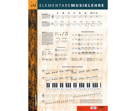 Elementare Musiklehre-Poster