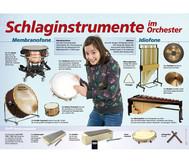 Poster - Schlaginstrumente im Orchester