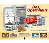 Poster - Das Opernhaus