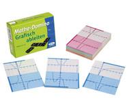 Mathe-Domino: Grafisch Ableiten