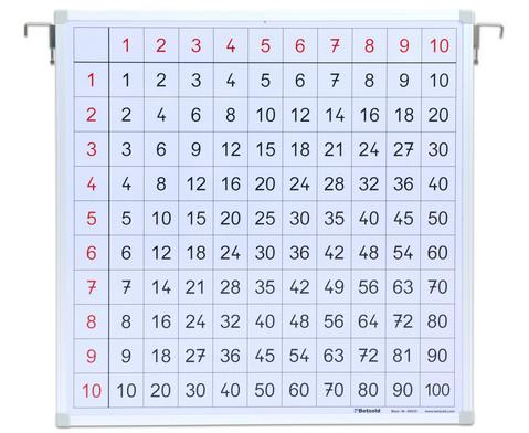 Grosse Einmaleins-Tafel magnethaftend-3