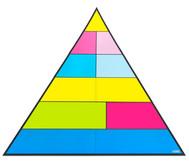Lebensmittelpyramide für die Tafel
