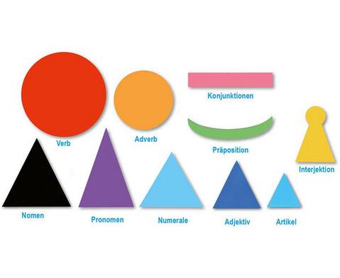 Betzold magnetische Wortartensymbole grosses Set