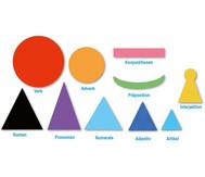 Magnetische Wortartensymbole, grosses Set
