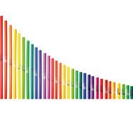 Grosser chromatischer Boomwhackers-Satz