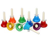 Glocken mit Einmal-Anschlag